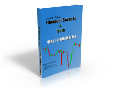 Free forex system reviews